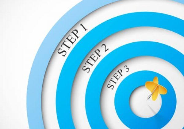10 צעדים לקבלת תוצאות בתערוכה הבאה
